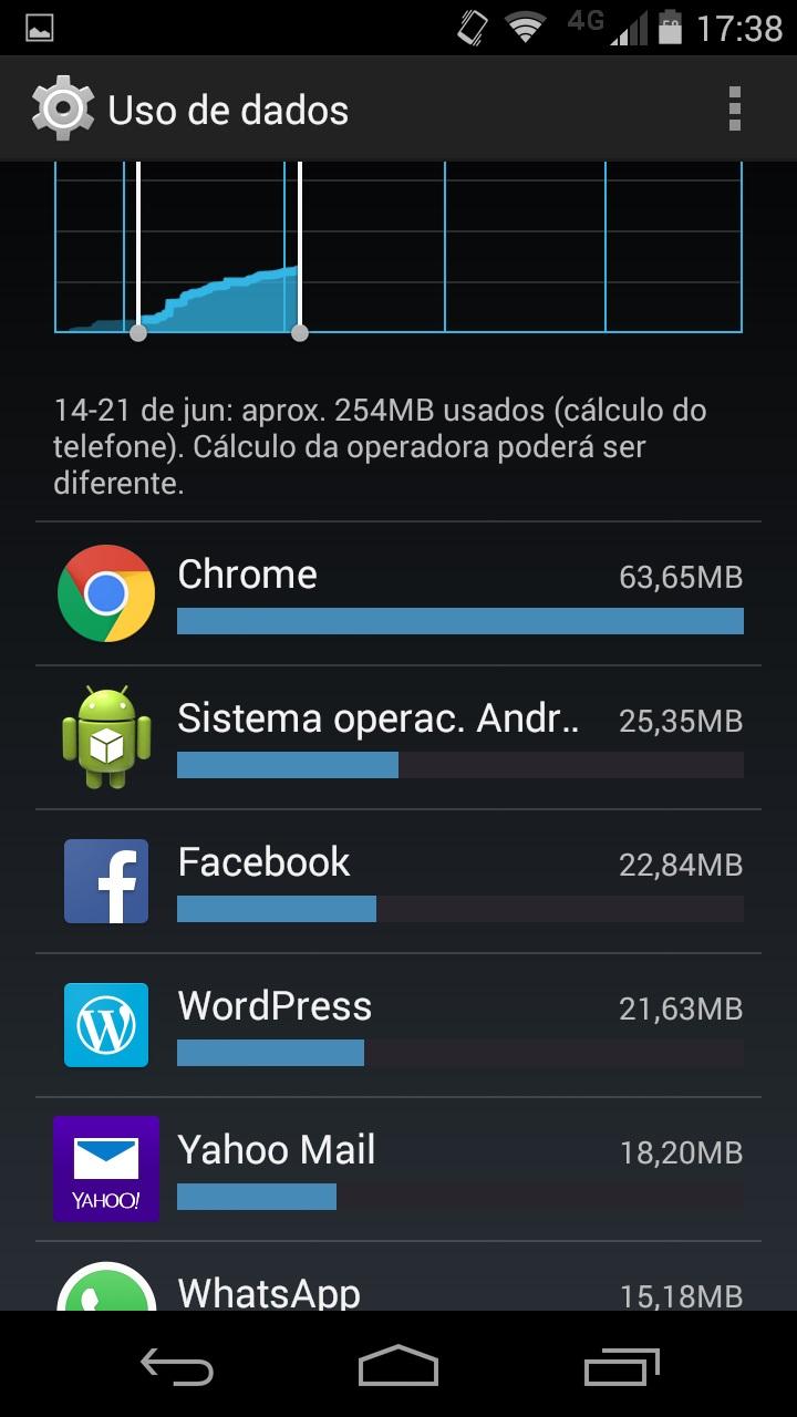 lista de apps com dados móveis